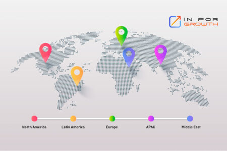 Virtual Private Servers (VPS) Web Hosting Services Industry report